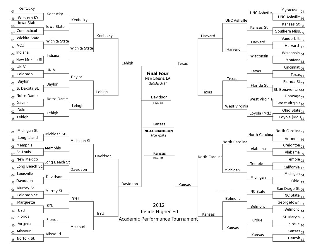 2012 Ncaa Men S Basketball Tournament By The Academic