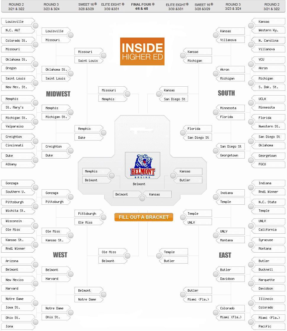 March Madness Bracket 2013 Apply it to a march madness