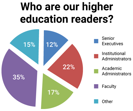 Who are our higher education readers?