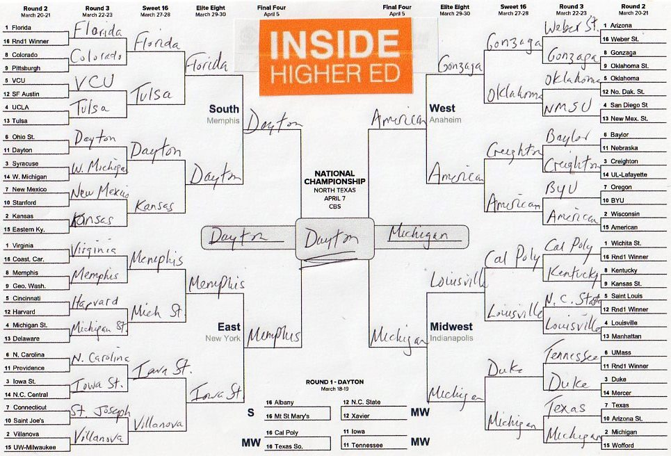 http://www.insidehighered.com/sites/default/server_files/media/2014bracket005.jpg?width=500&height=500