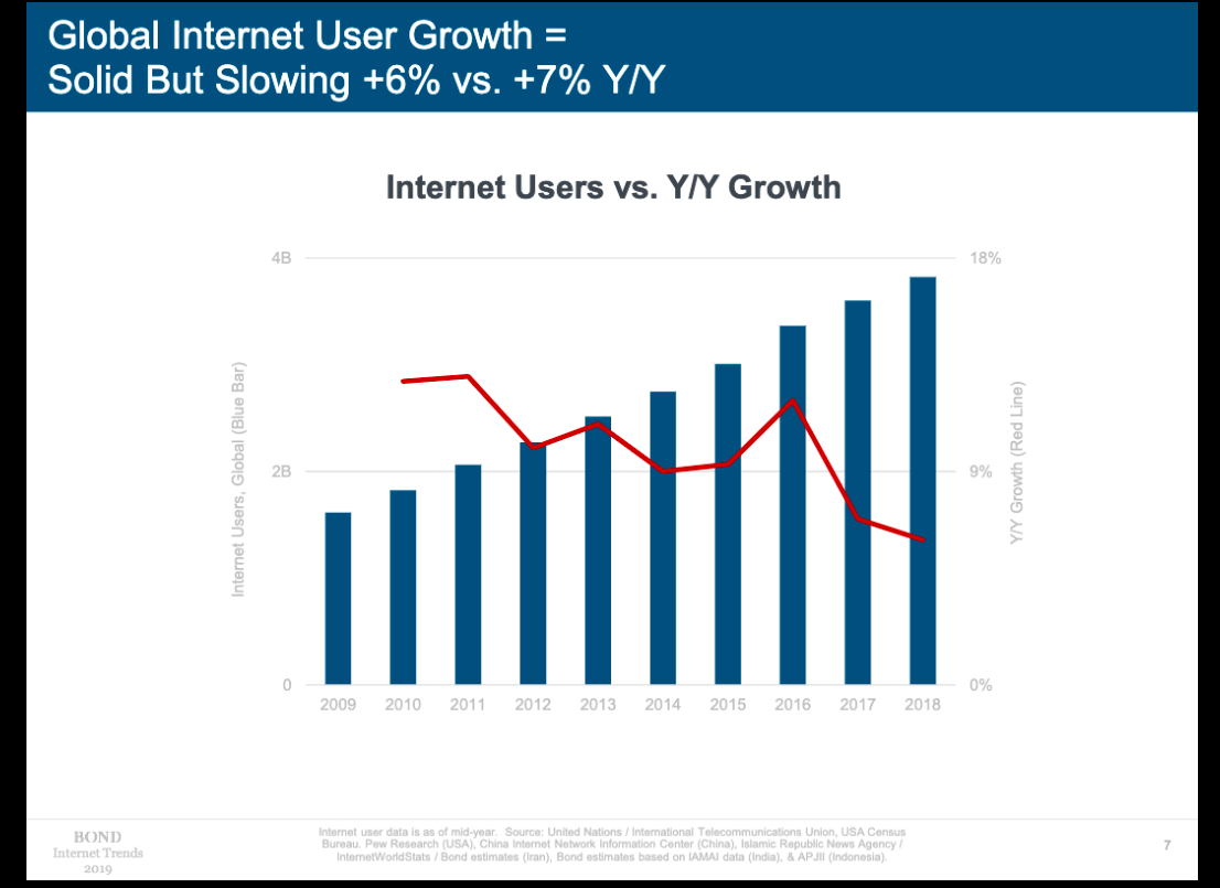 33 Online Education Questions Inspired by Mary Meeker's 2019 Internet Trends Report