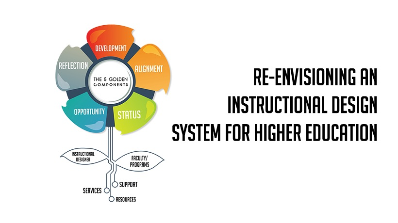 Re-envisioning an instructional design system for higher education: illustration shows the five-petal system CSU East Bay used.
