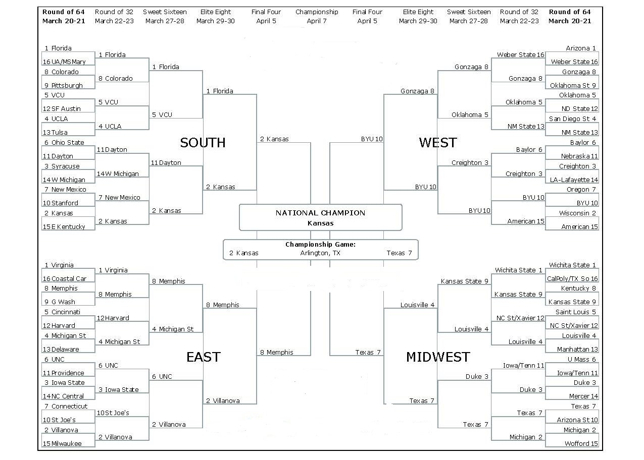http://www.insidehighered.com/sites/default/server_files/media/NCAA%20Men%27s%20Academic%20Bracket%20--%20corrected_1.jpg?width=500&height=500