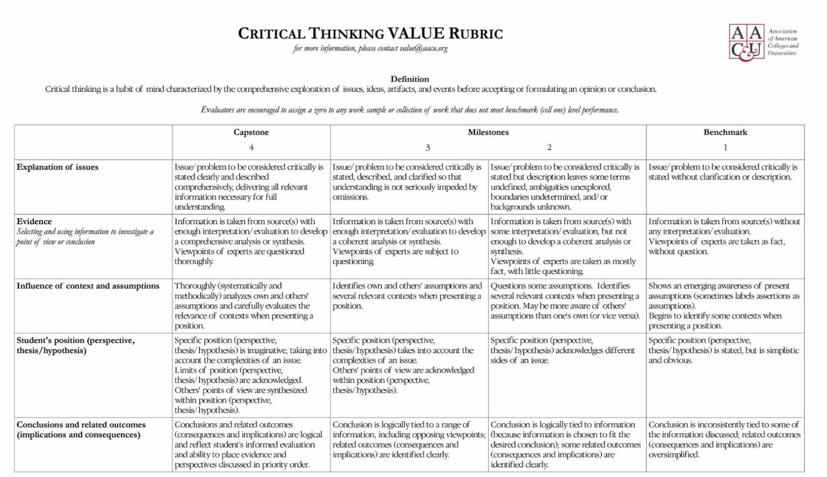 critical thinking rubric aacu
