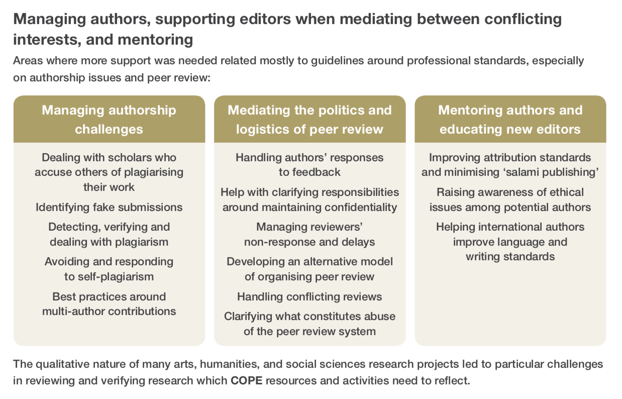 New study shines light on what worries journal editors in