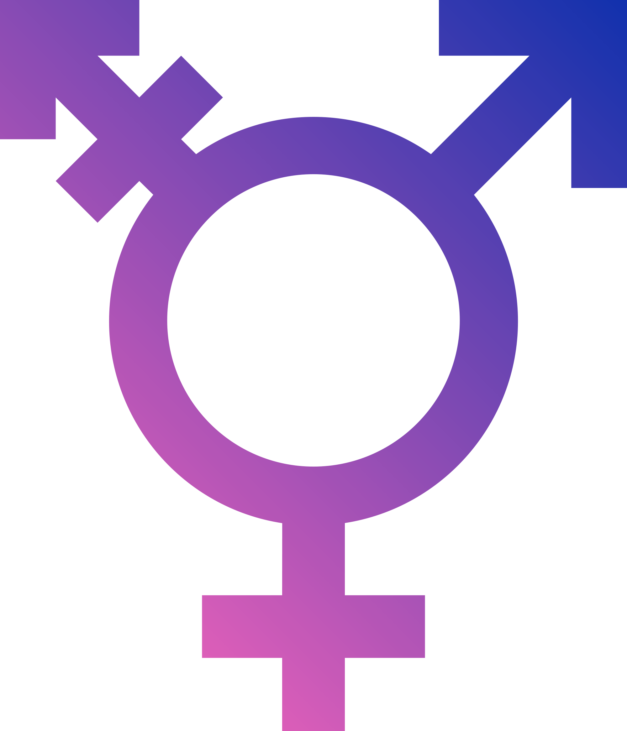 Study Bathrooms Gender Identity Protection Policies Most Important - Why gender neutral bathrooms are important