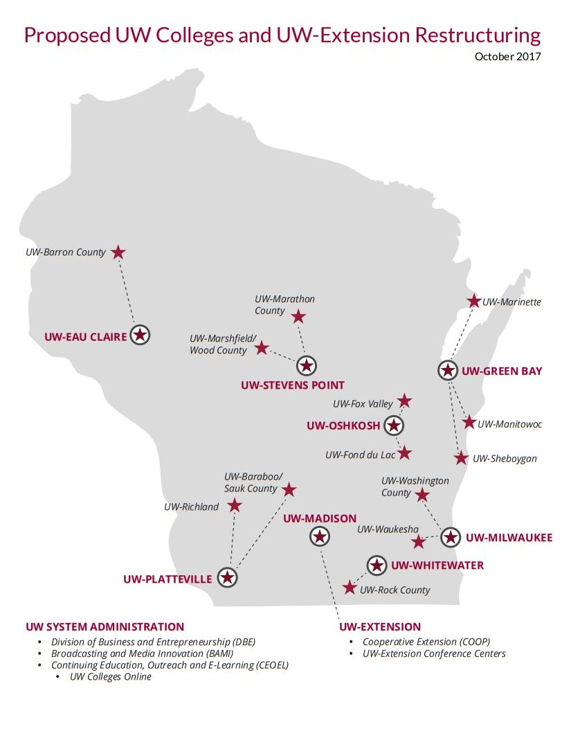 Proposed UW Colleges and UW-Extension Restructuring. Image shows map of the state of Wisconsin, with community college campuses connected to the nearest four-year UW campus.