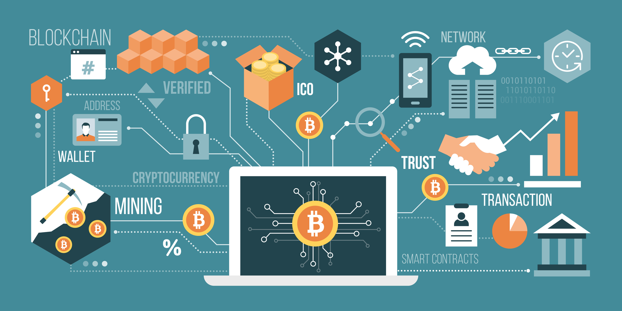 Technology Management Image: The Rising Profile Of Blockchain In Academe
