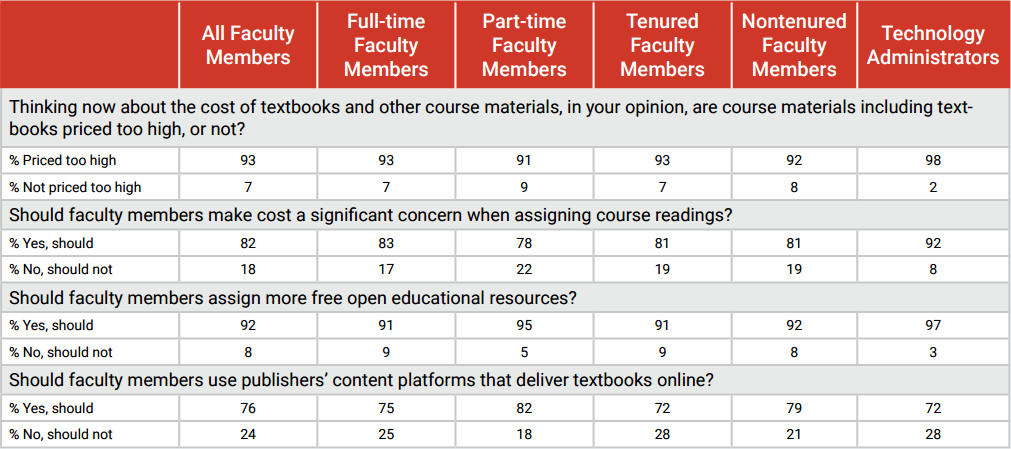 Measures To Creating An Instructional Research Proposal Espinoza