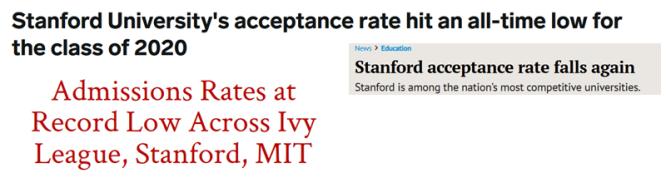 Stanford will stop telling the world about its admission rates