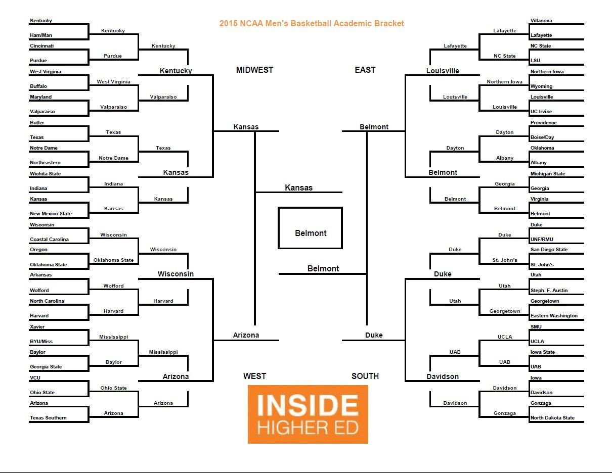 https://www.insidehighered.com/sites/default/server_files/styles/media_thumbnail/public/media/mensbracket2015.jpg?itok=2SJ0vmzN